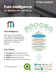 Qlik Overview