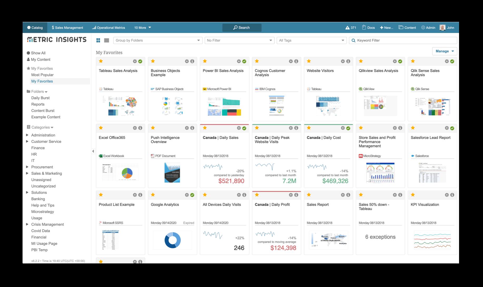Metric Insights Enterprise BI Portal